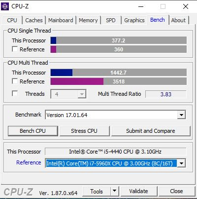 Captura de tela que mostra o funcionamento do software CPU-Z, com destaque para testes básicos de benchmark